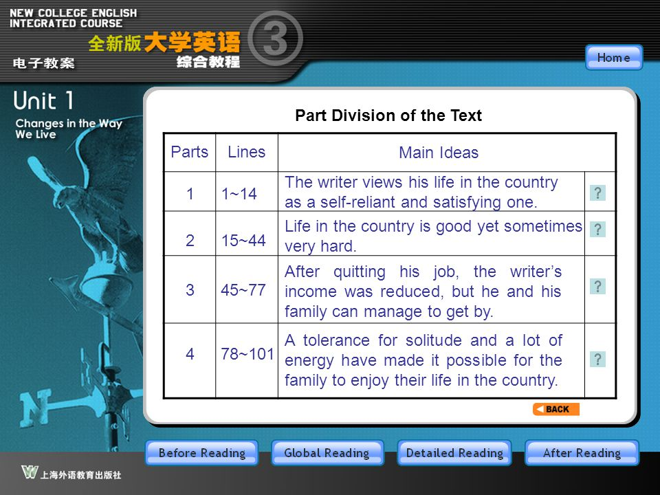 GR-1-text Part Division of the Text Parts Lines Main Ideas
