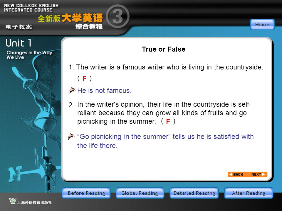 GR-Part1-1 True or False. 1. The writer is a famous writer who is living in the countryside. ( )