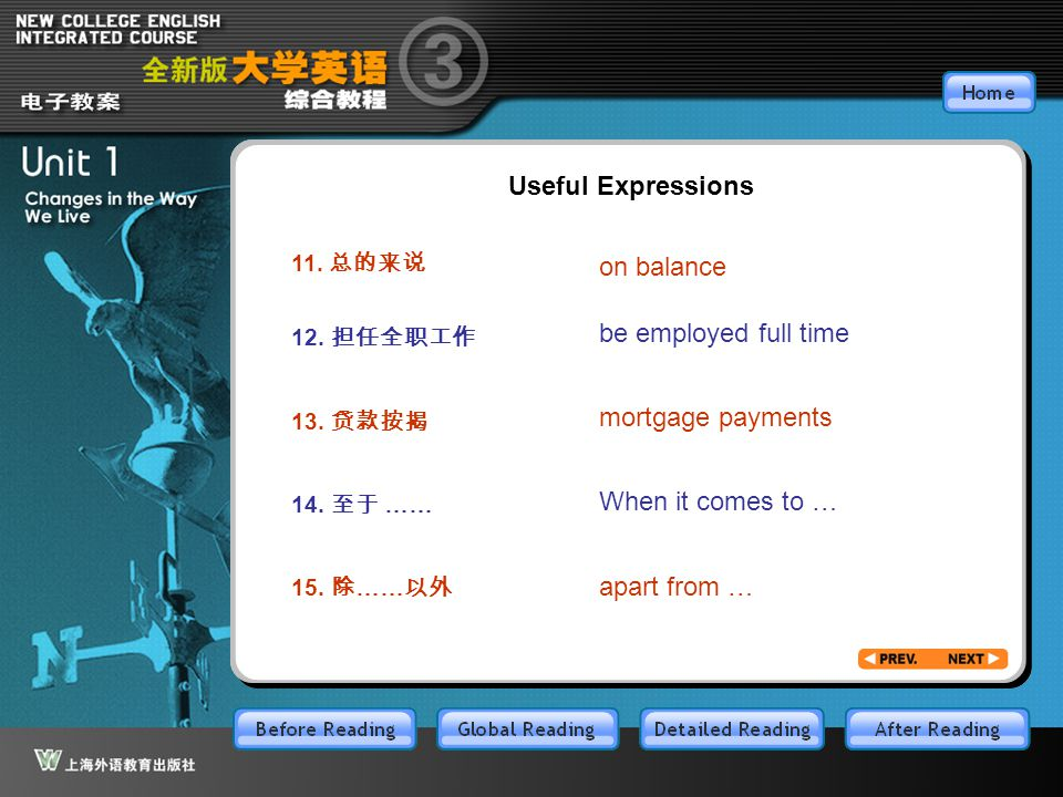After-1.useful-3 Useful Expressions on balance be employed full time