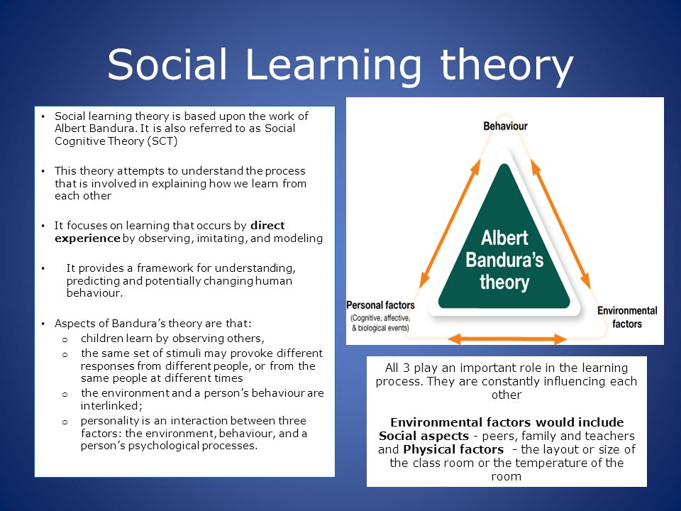 social learning theory of albert bandura essay View this term paper on albert bandura's social learning theory bandura's social learning theory is based heavily on the ground breaking notions of kurt lewin.