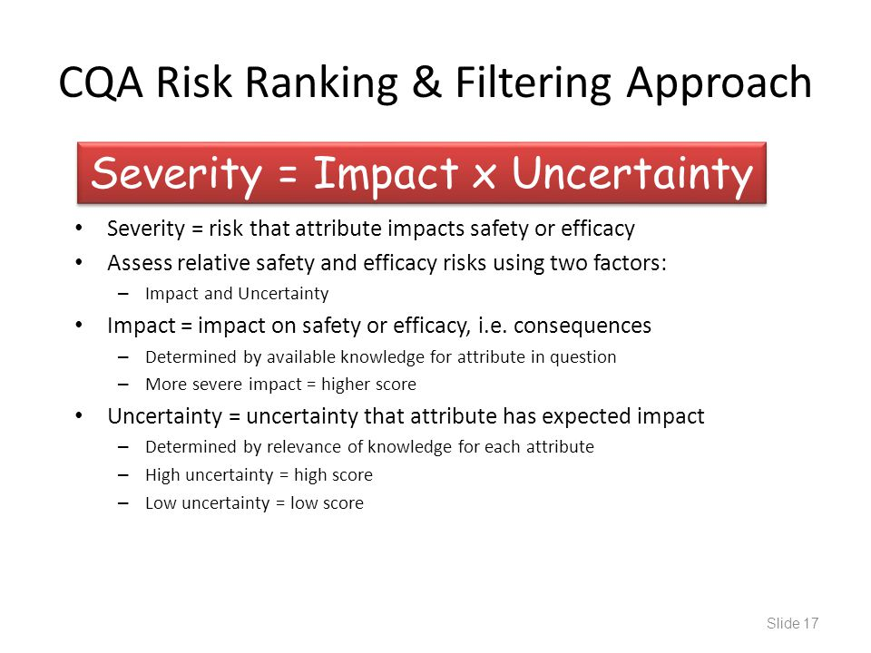 CQA Risk Ranking & Filtering Approach