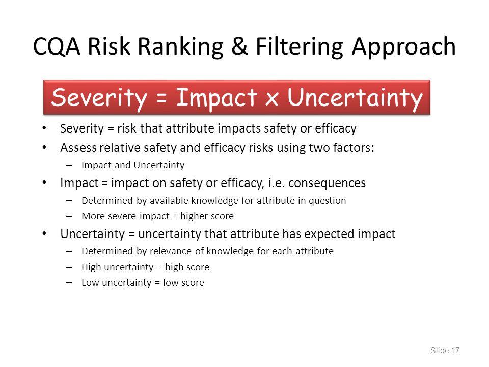 CQA Risk Ranking & Filtering Approach
