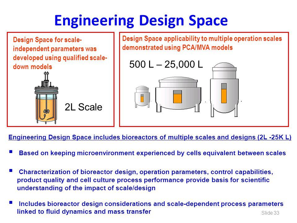 Engineering Design Space