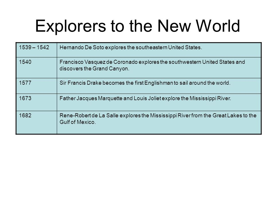 Explorers to the New World