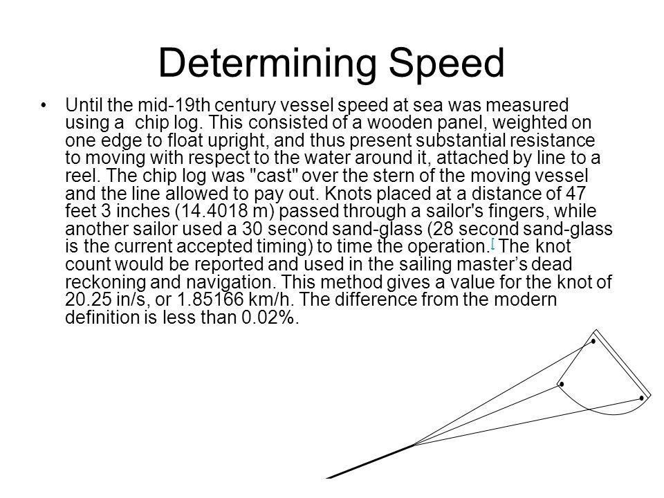 Determining Speed