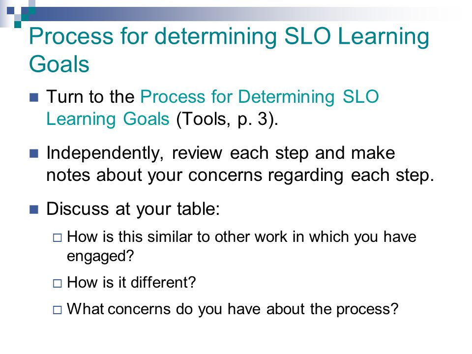 Process for determining SLO Learning Goals