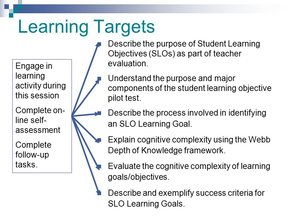Learning Targets Describe the purpose of Student Learning Objectives (SLOs) as part of teacher evaluation.