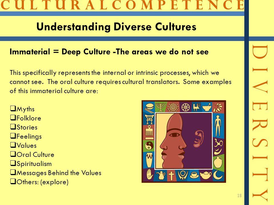Understanding Diverse Cultures