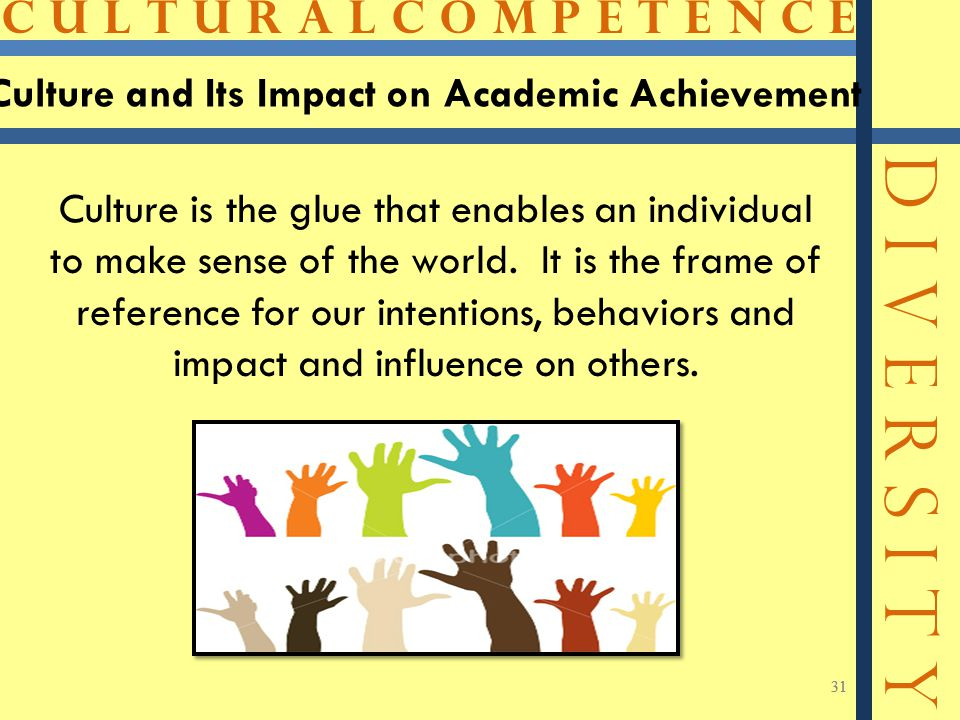 Culture and Its Impact on Academic Achievement