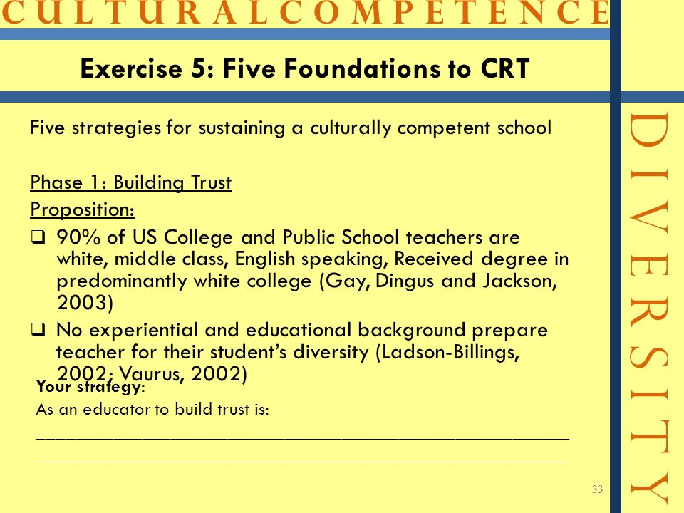 Exercise 5: Five Foundations to CRT
