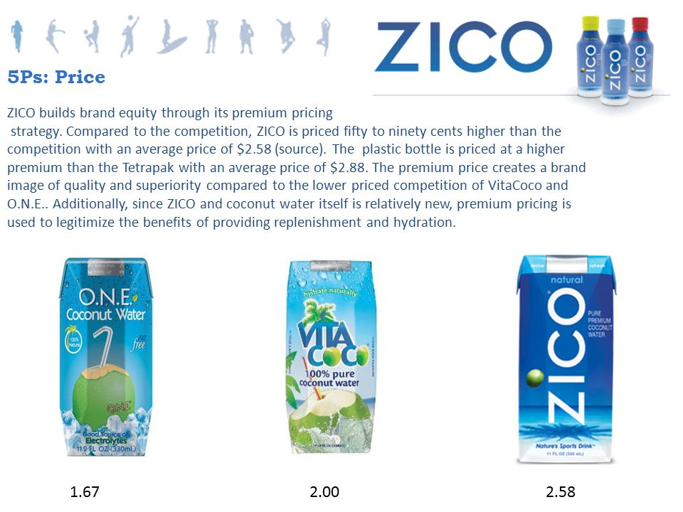5Ps: Price ZICO builds brand equity through its premium pricing.