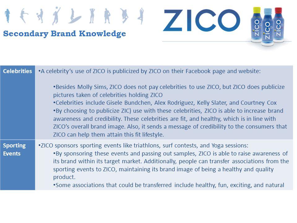 Secondary Brand Knowledge
