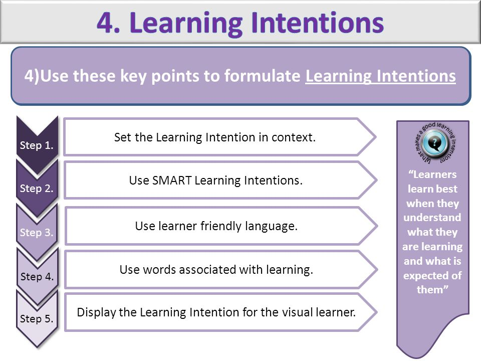 4. Learning Intentions 4)Use these key points to formulate Learning Intentions.