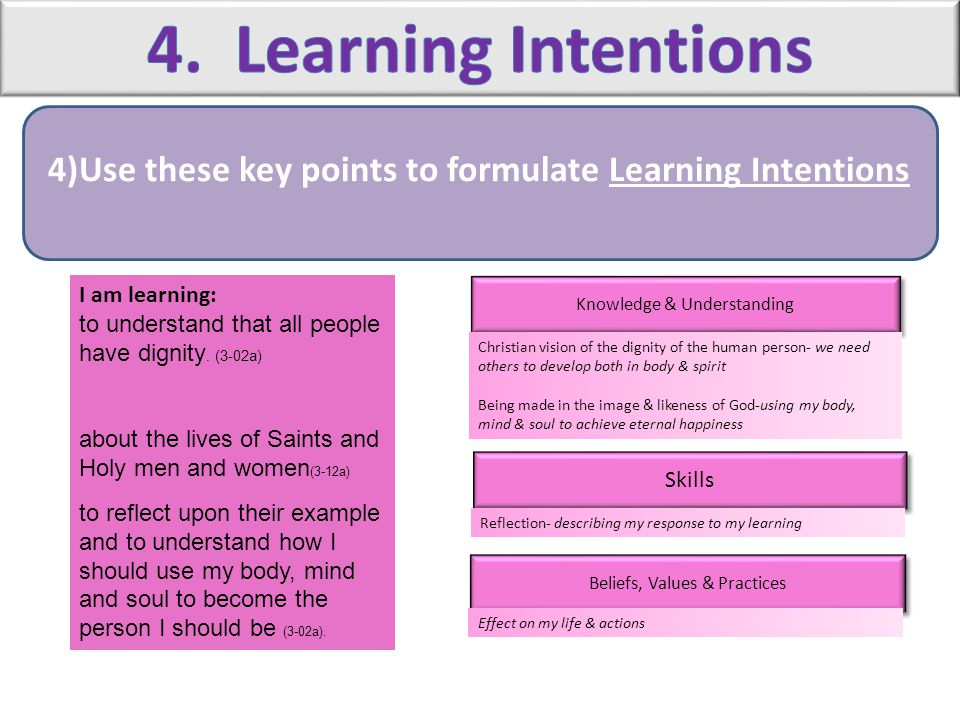 4)Use these key points to formulate Learning Intentions
