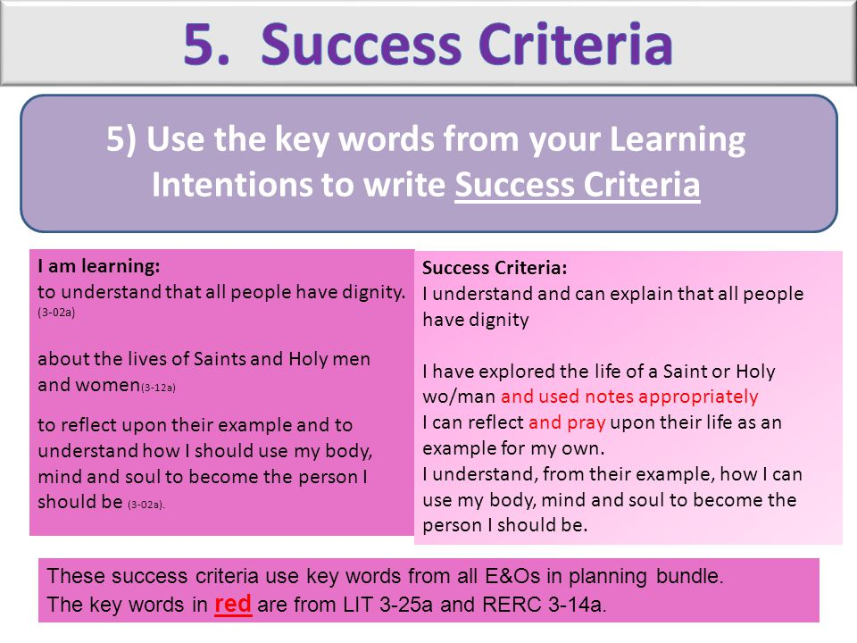 5. Success Criteria 5) Use the key words from your Learning Intentions to write Success Criteria. I am learning: