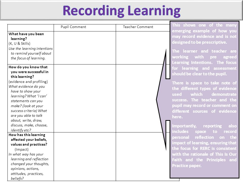 Recording Learning This shows one of the many emerging example of how you may record evidence and is not designed to be prescriptive.