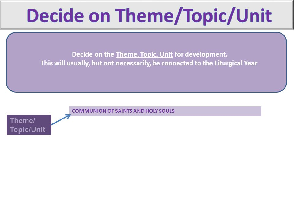Decide on Theme/Topic/Unit