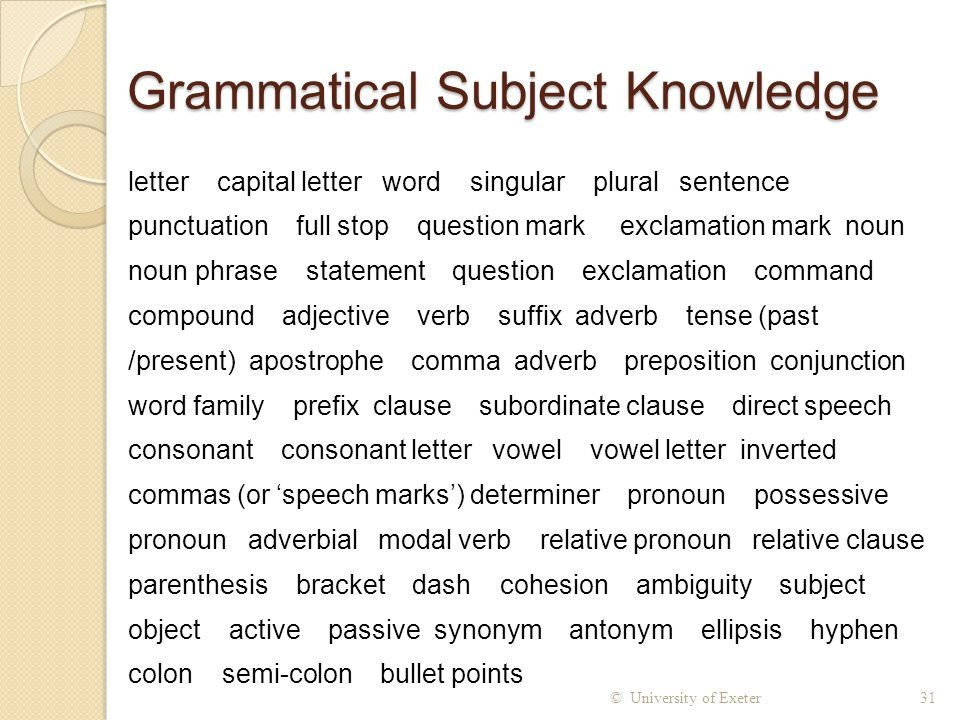 Grammatical Subject Knowledge