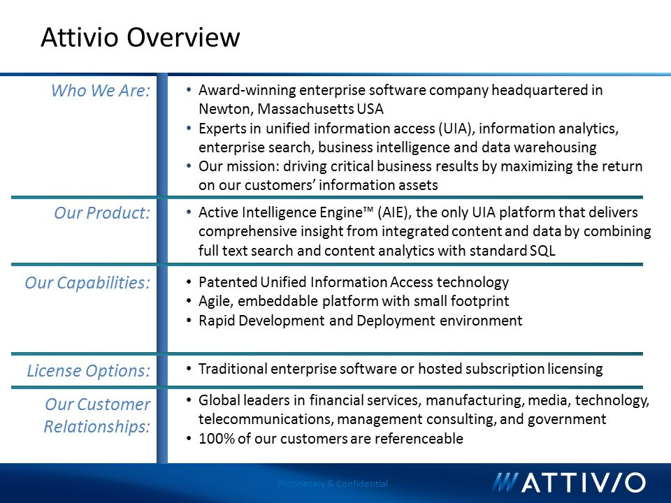 Attivio Overview Who We Are: Our Product: Our Capabilities:
