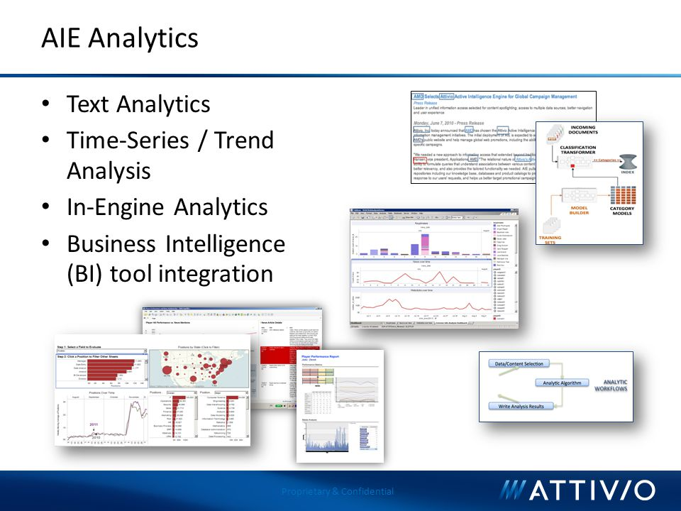 AIE Analytics Text Analytics Time-Series / Trend Analysis