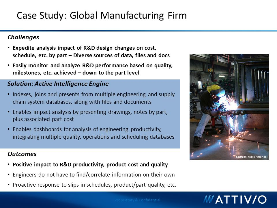 Case Study: Global Manufacturing Firm