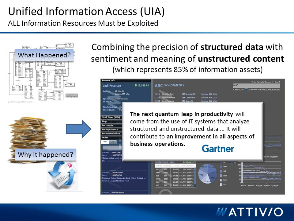 Unified Information Access (UIA) ALL Information Resources Must be Exploited
