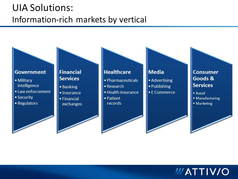 UIA Solutions: Information-rich markets by vertical
