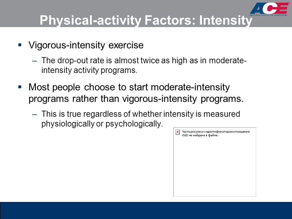 Physical-activity Factors: Intensity