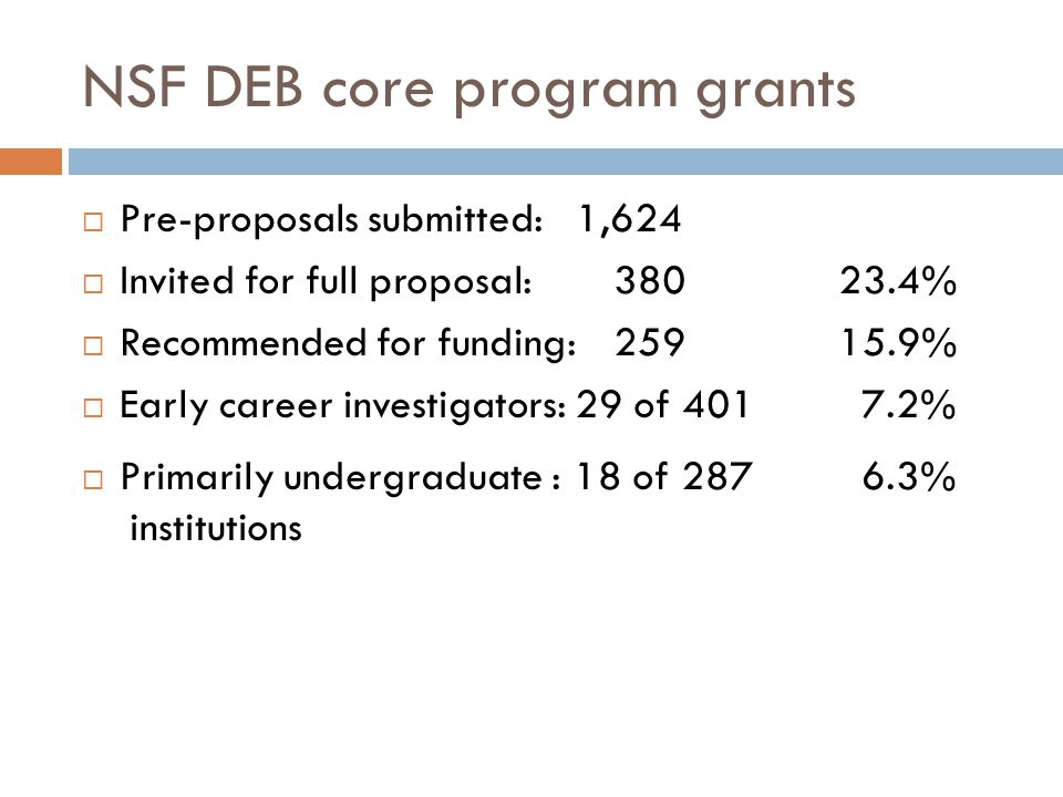 NSF DEB core program grants