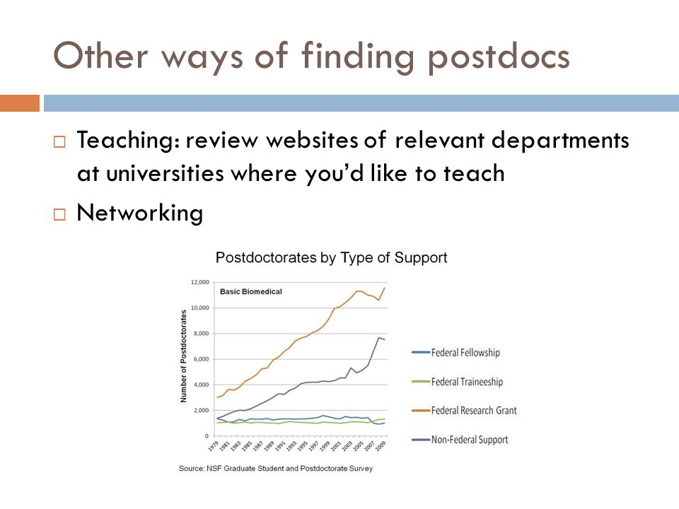 Other ways of finding postdocs