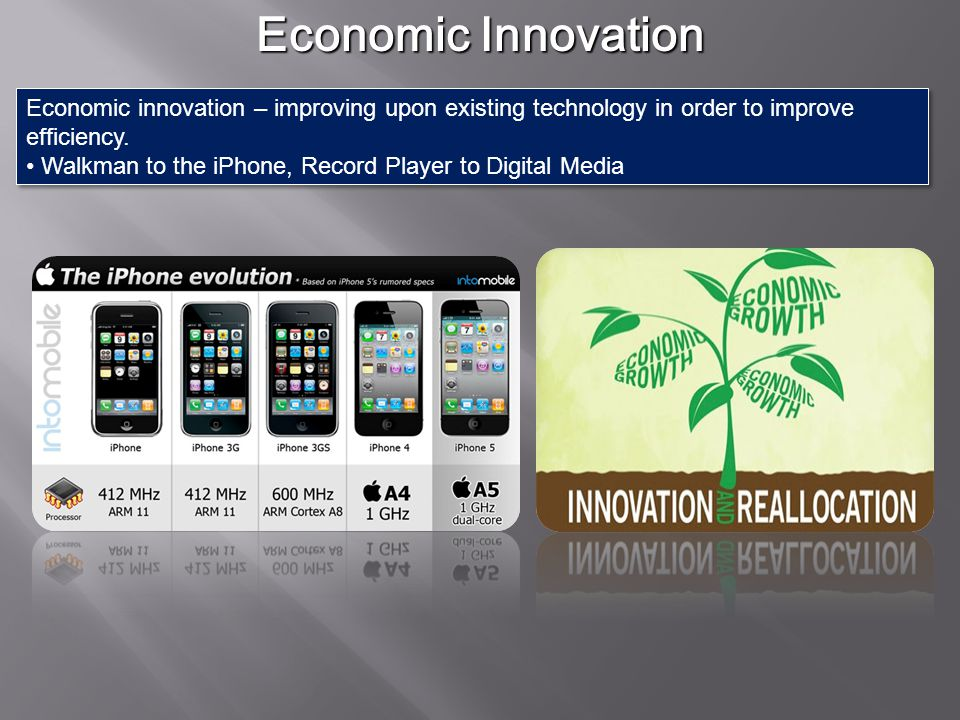 Economic Innovation Economic innovation – improving upon existing technology in order to improve efficiency.