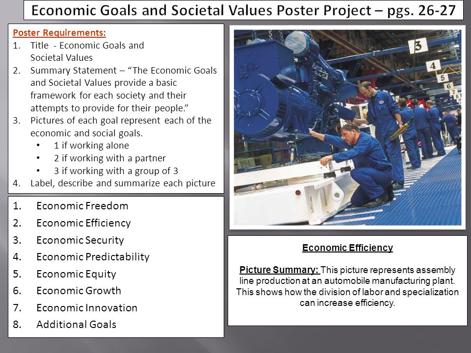 Economic Goals and Societal Values Poster Project – pgs. 26-27