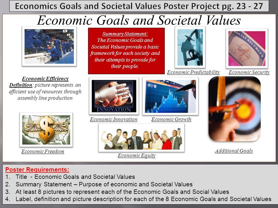 Economics Goals and Societal Values Poster Project pg. 23 - 27