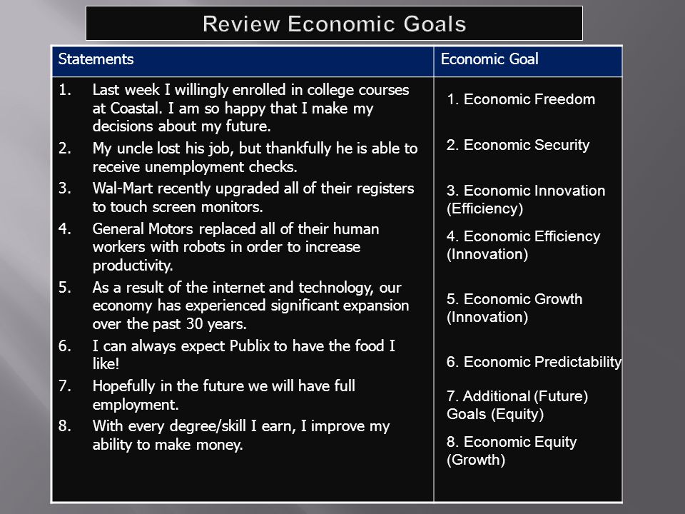 Review Economic Goals Statements Economic Goal