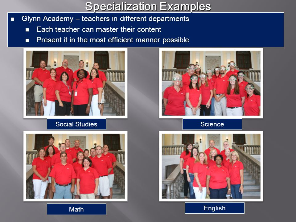 Specialization Examples