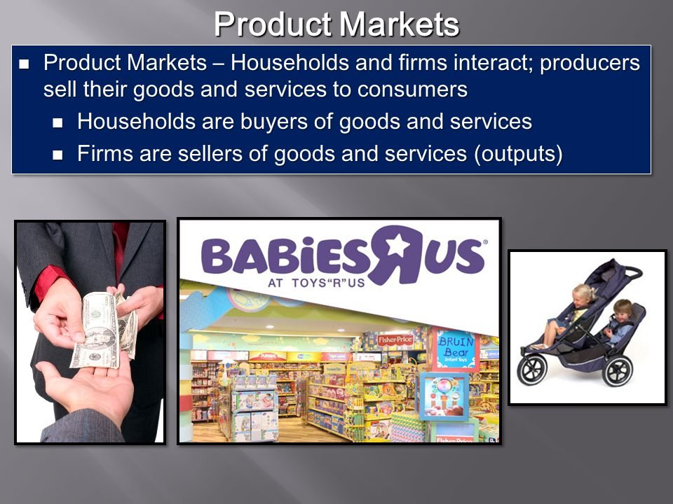 Product Markets Product Markets – Households and firms interact; producers sell their goods and services to consumers.
