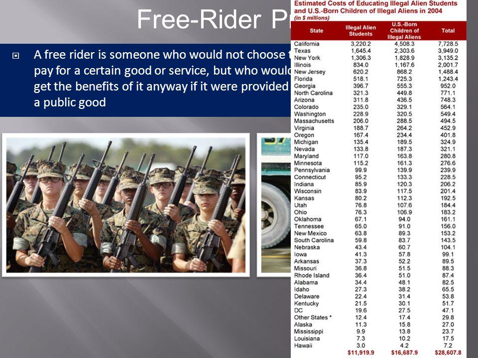 Free-Rider Problem