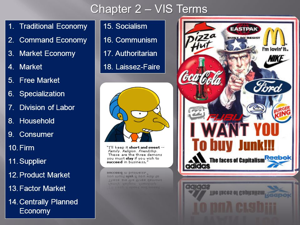 Junk!!! Chapter 2 – VIS Terms Traditional Economy Command Economy