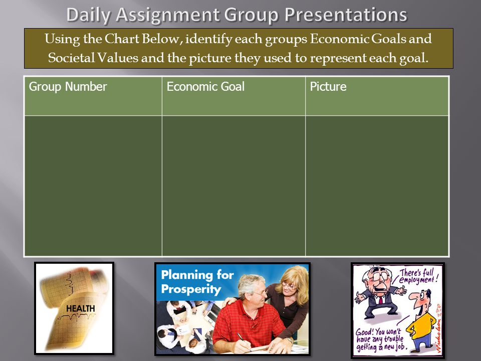 Daily Assignment Group Presentations