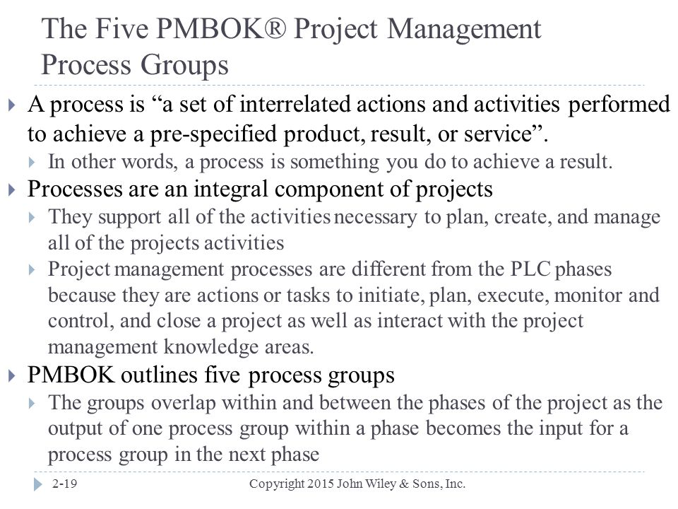 The Five PMBOK® Project Management Process Groups