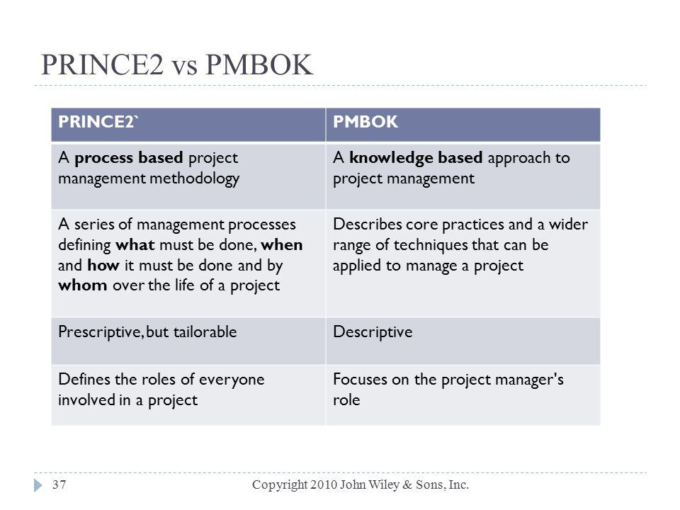 PRINCE2 vs PMBOK PRINCE2` PMBOK