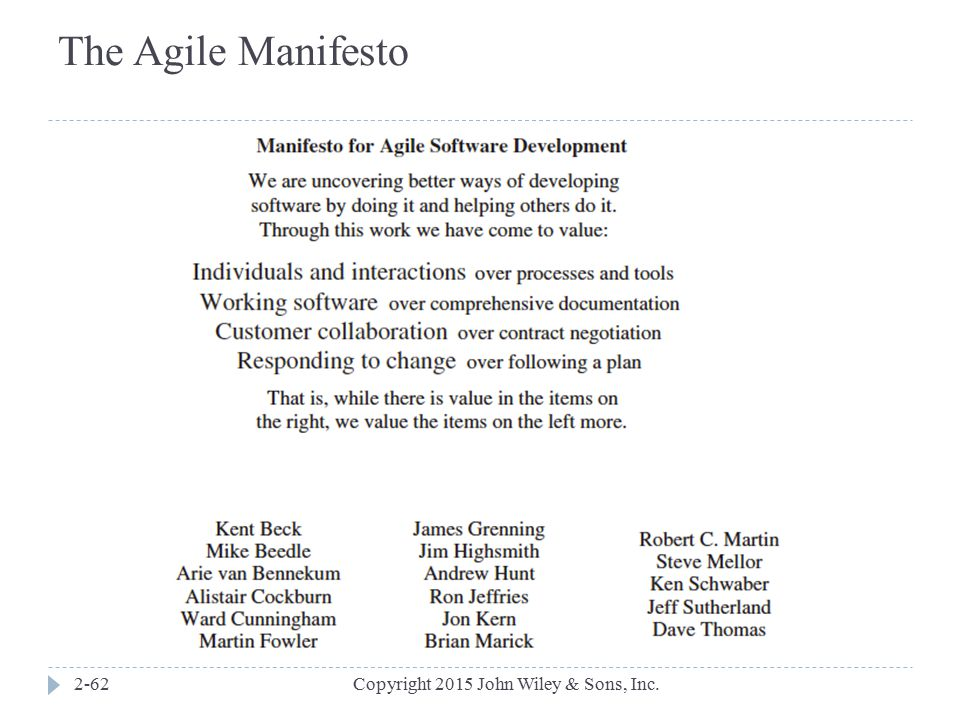 The Agile Manifesto Copyright 2015 John Wiley & Sons, Inc.