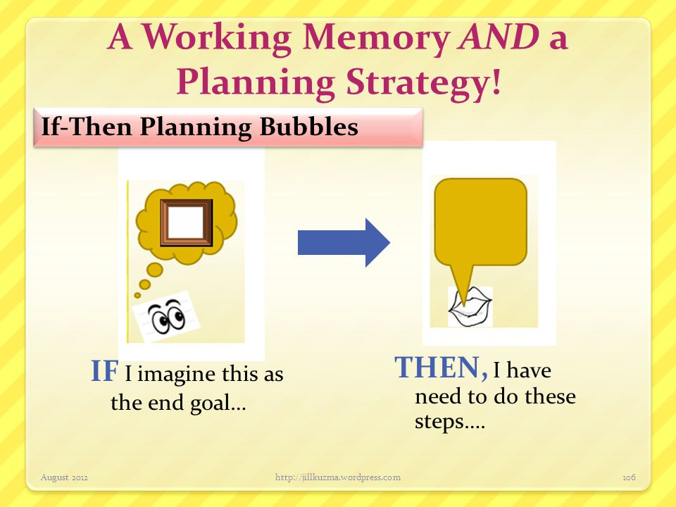 A Working Memory AND a Planning Strategy!