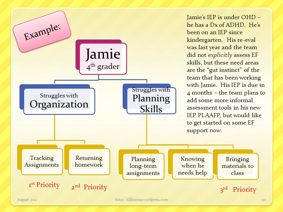 Jamie 4th grader Example: 1st Priority 2nd Priority 3rd Priority