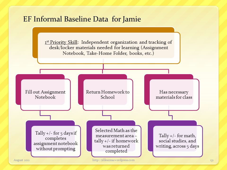 EF Informal Baseline Data for Jamie