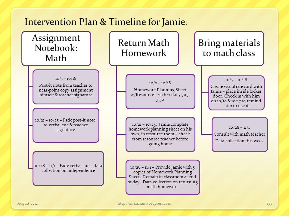 Intervention Plan & Timeline for Jamie: