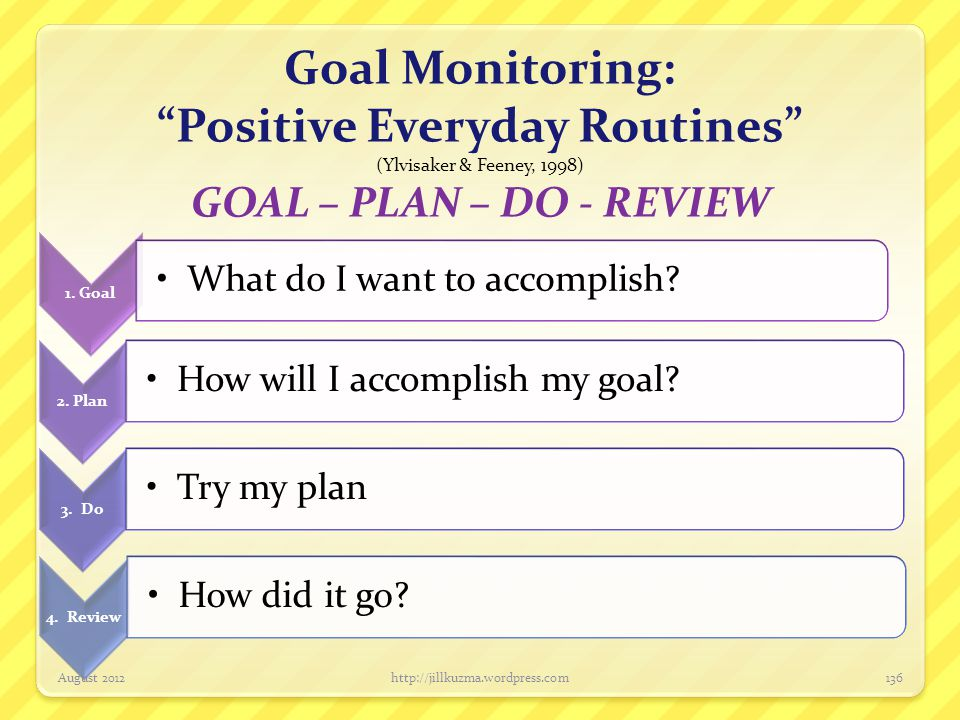 Goal Monitoring: Positive Everyday Routines (Ylvisaker & Feeney, 1998) GOAL – PLAN – DO - REVIEW