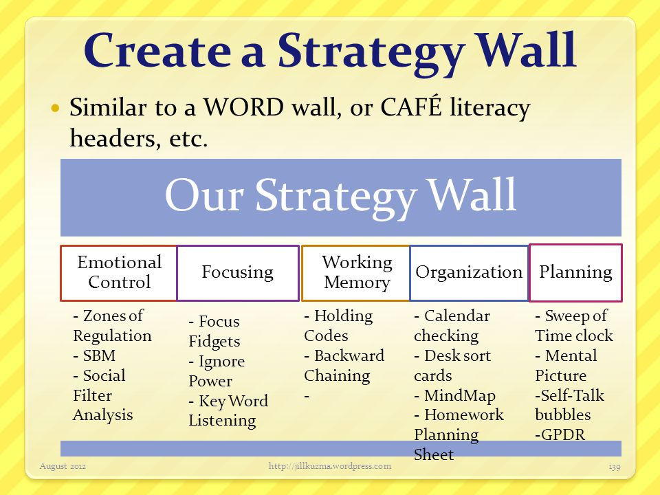 Create a Strategy Wall Similar to a WORD wall, or CAFÉ literacy headers, etc. Our Strategy Wall. Emotional Control.