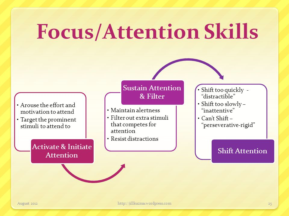 Focus/Attention Skills