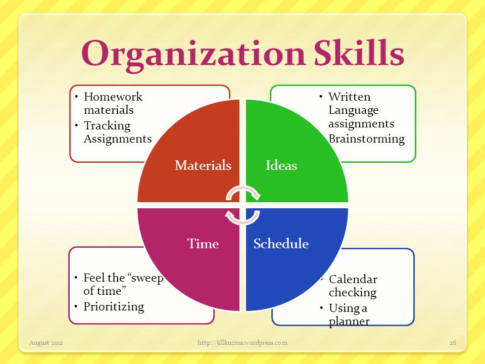 Organization Skills Homework materials Tracking Assignments